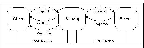 File:PNT Layer3.jpg