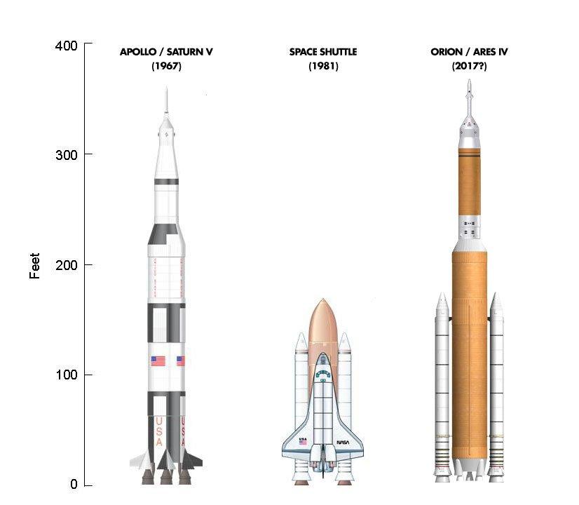 Saturn V File:saturn v...