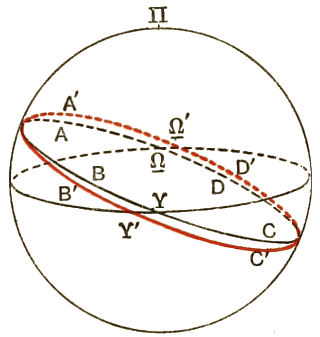 Short history of astronomy-Fig 23.png