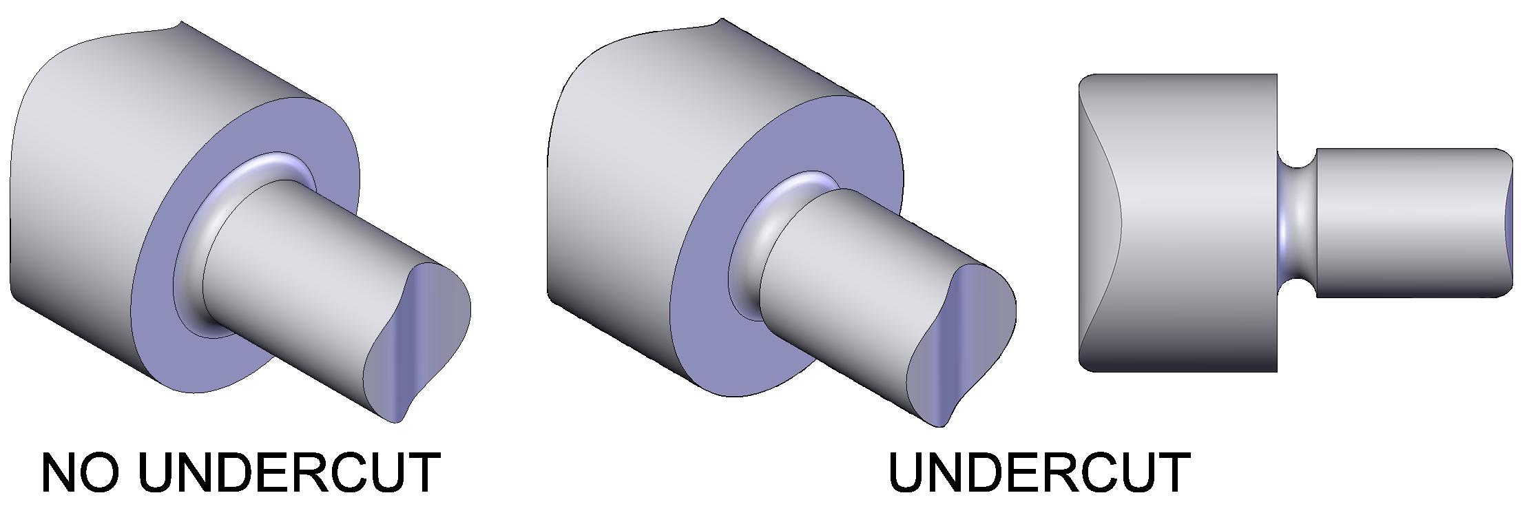 File:Undercut turning.png - Wikimedia Commons