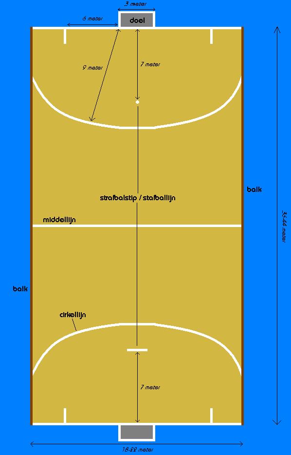 File wikimedia commons - Planklengte van het kind ...