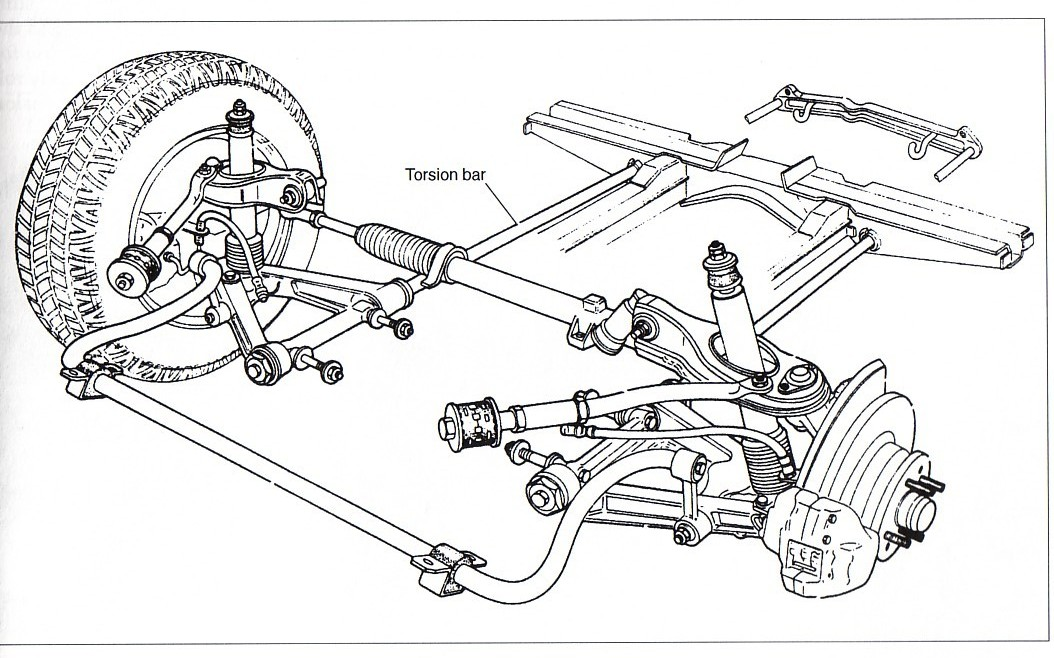 File:Alfetta_front_suspension on 1993 Cadillac Deville