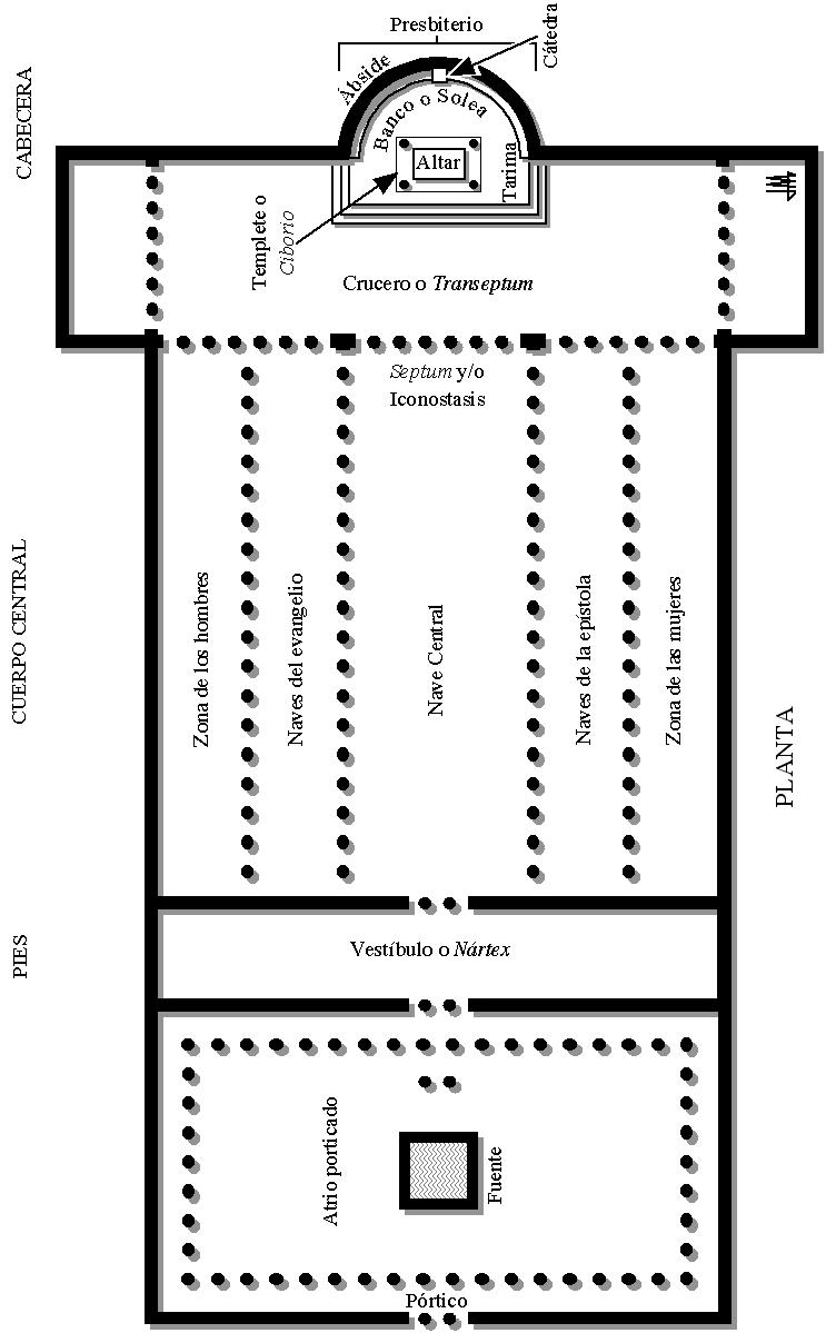 Destra planimetria e foto della basilica costantiniana di san