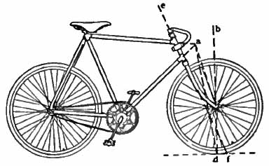Britannica Bicycle Road-Racer.jpg