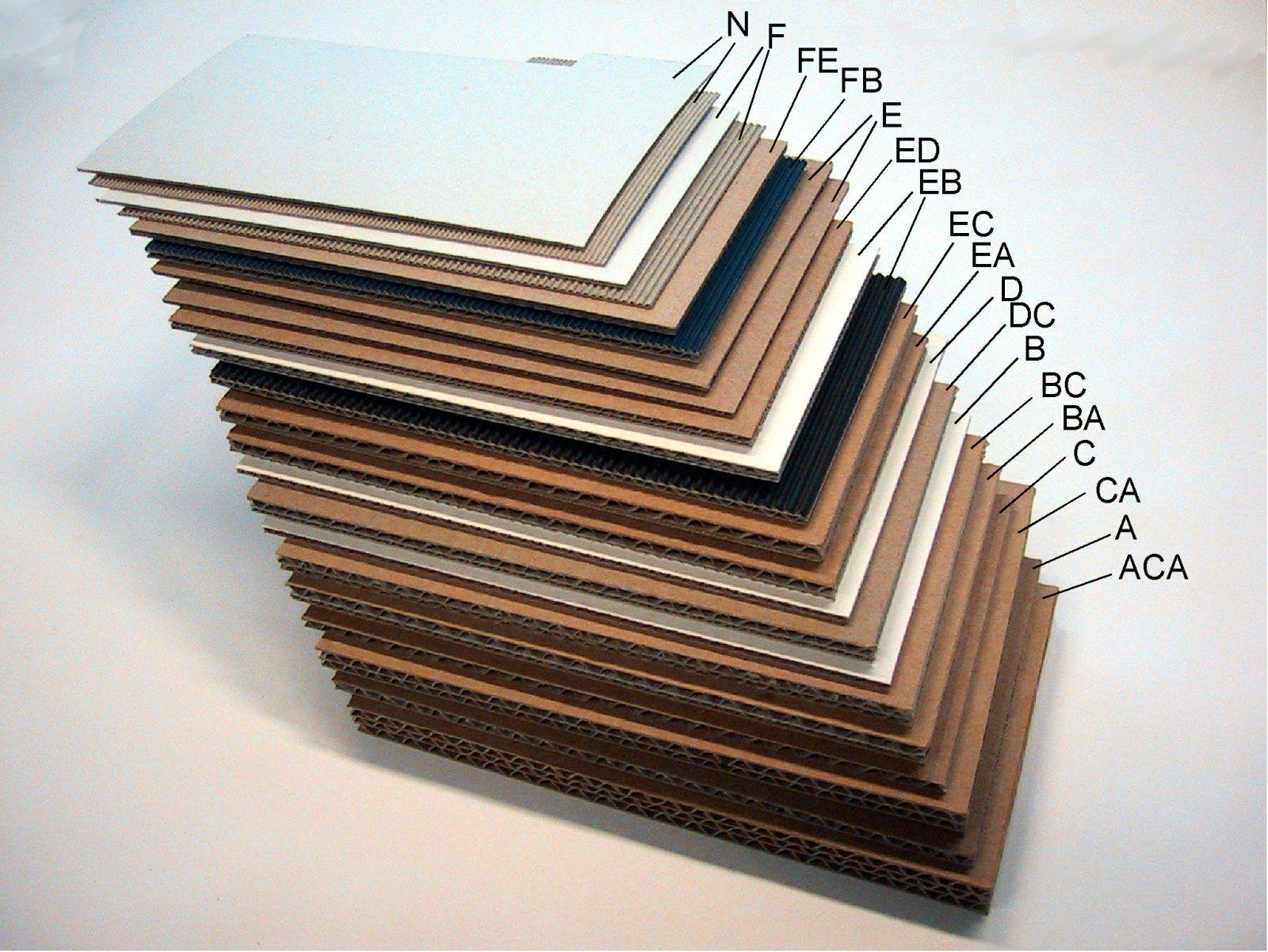 흰 바닥 위에 네모 낳게 잘린 같은 크기의 여러 재질 판지들을 겹겹이 쌓아올린 사진. 각 판지 옆에는 컴퓨터로 친 글씨로 판지의 이름이 쓰여 있다.