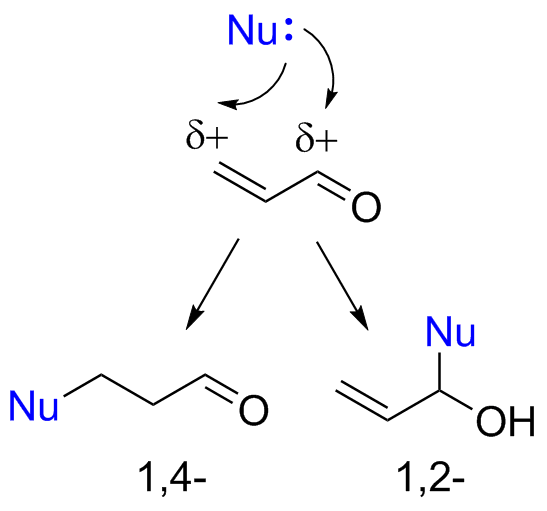 File:Conjugate addition to aldehydes.png