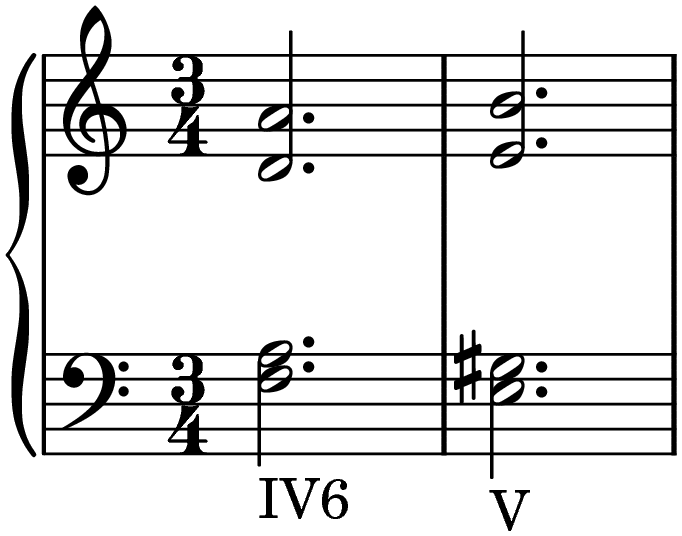 File:D'Indy Tristan chord IV6-V small.PNG - Wikipedia, the free ...