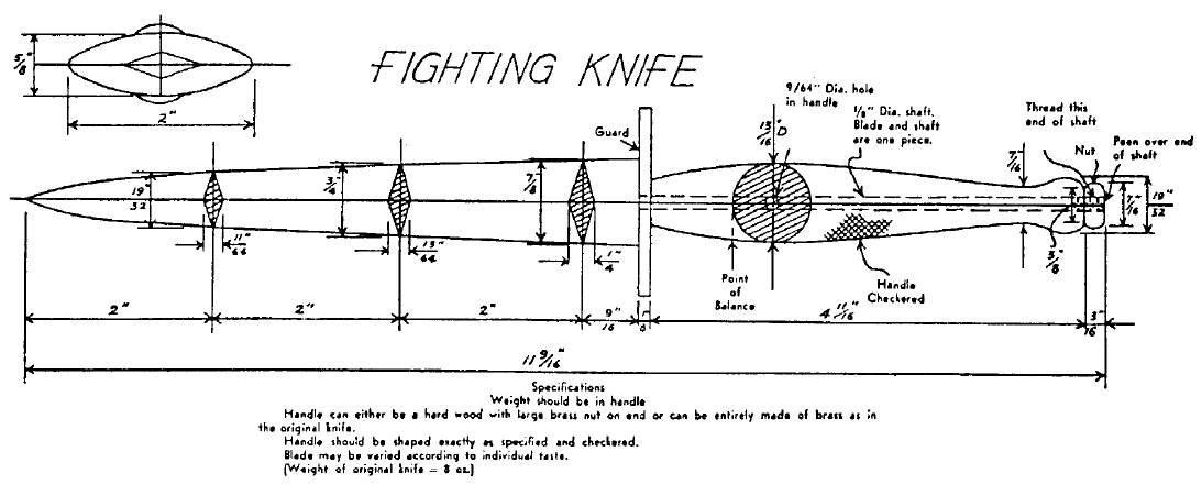 Fairbairnsykes fighting knife wikipedia malvernweather