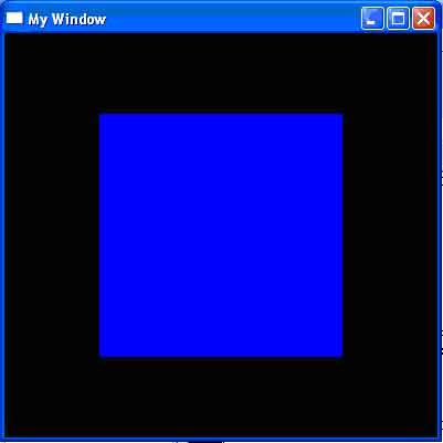OpenGL Programming/GLStart/Tut2 - Wikibooks, open books for