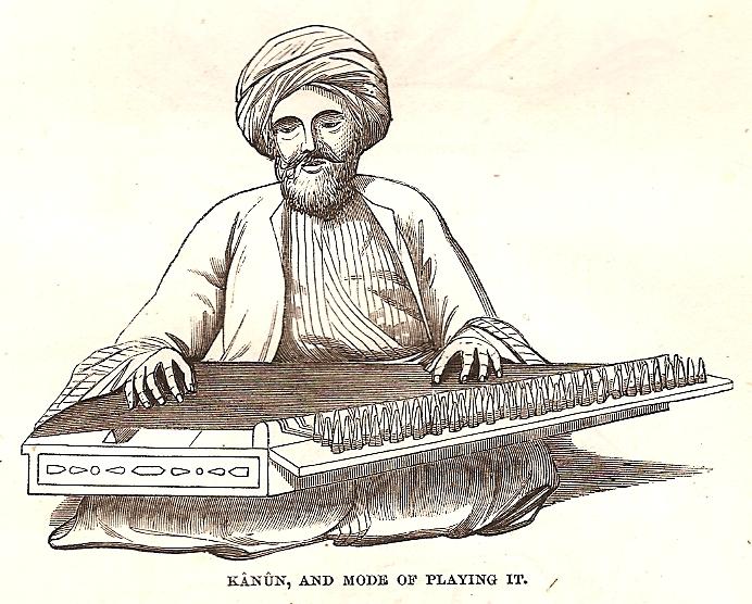 Arabic musical instruments - Wikipedia