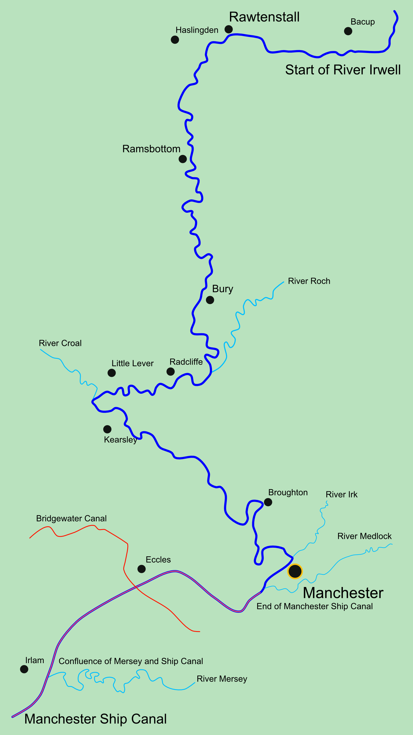 Description map of river irwell