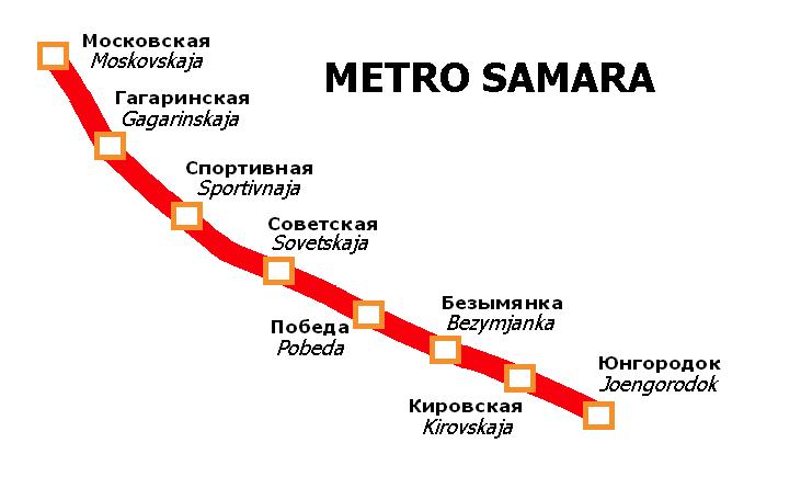 Samara metro kaart