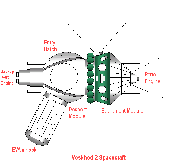 Súbor:Voskhod spacecraft diagram.png