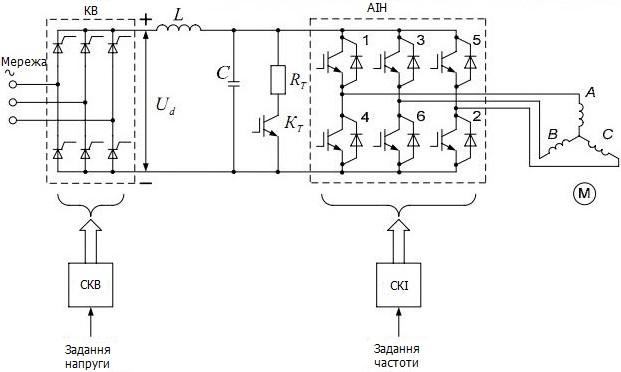 Частотный преобразователь постоянного тока