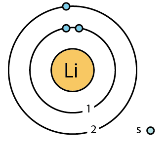 Lithium Bohr Diagram.File 3 Lithium Li Bohr Model Png Wikimedia Commons