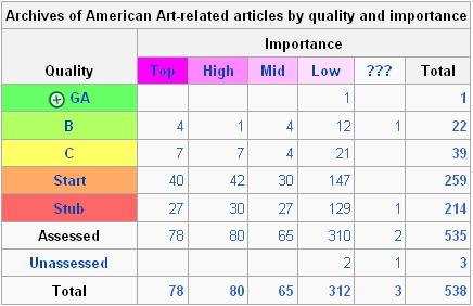 Tablecloth Size Chart: AAA first chart.jpg - Wikimedia Commons,Chart