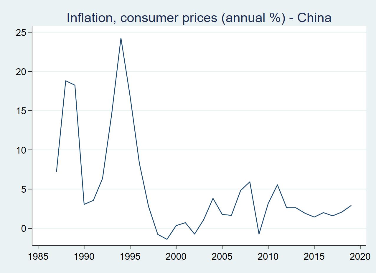 trade data between china and taiwan relationship