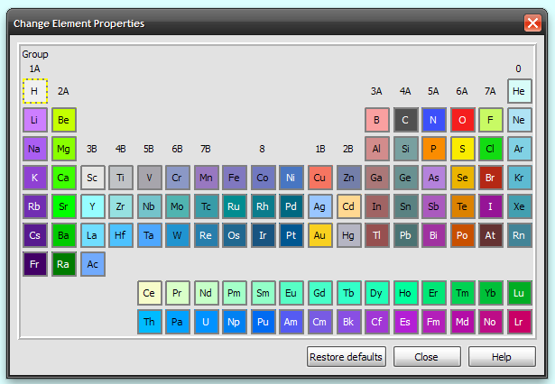 The periodic table of colours