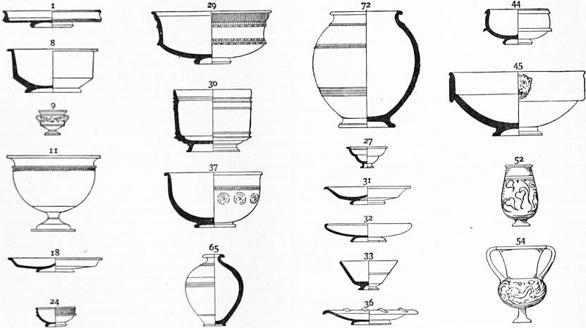 EB1911 Ceramics Fig. 37.—Shapes used in Roman Pottery.jpg
