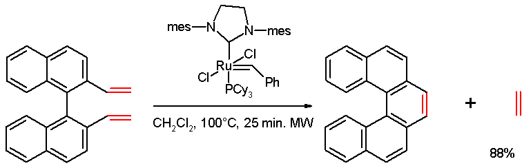 olefin metathesis and