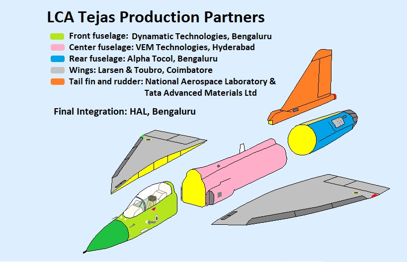 File:LCA-Tejas Production Partners jpg - Wikipedia