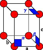 Cristalografía De Rayos X Wikipedia