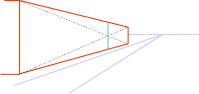 Lijnperspectief wikipedia - Hoe een trap te kleden ...
