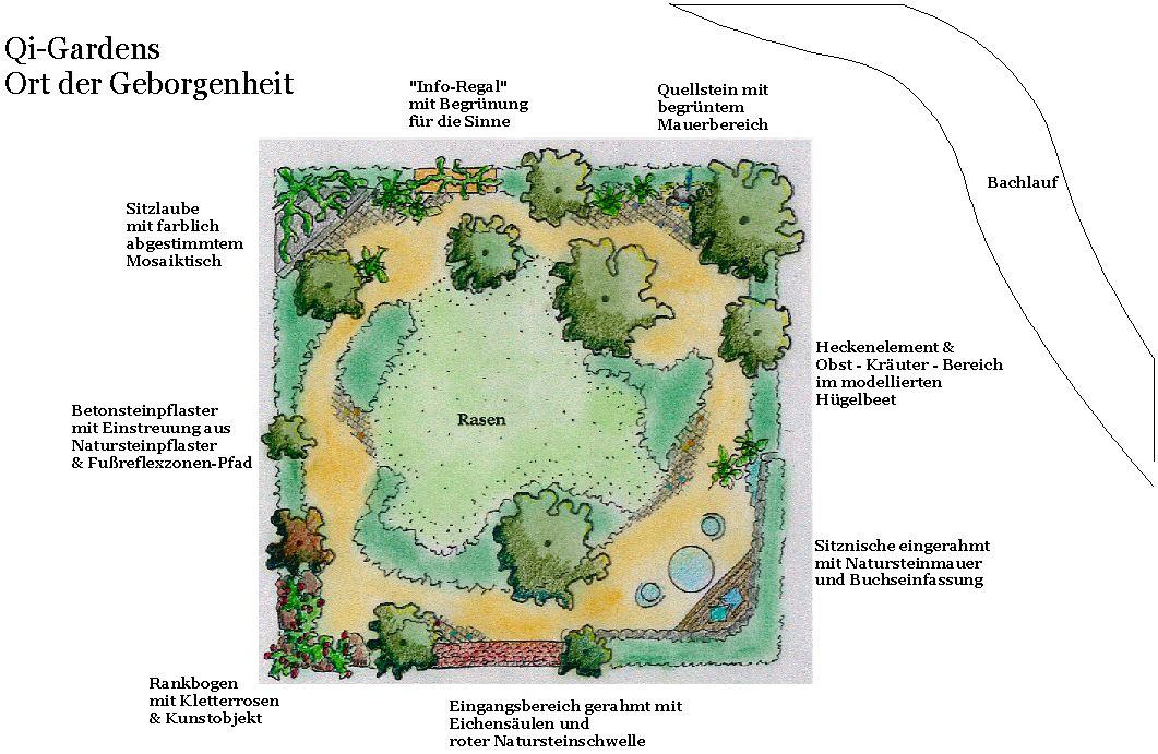 File s rries gartenarchitektur gartenplan jpg wikimedia commons - Gartenarchitektur software ...