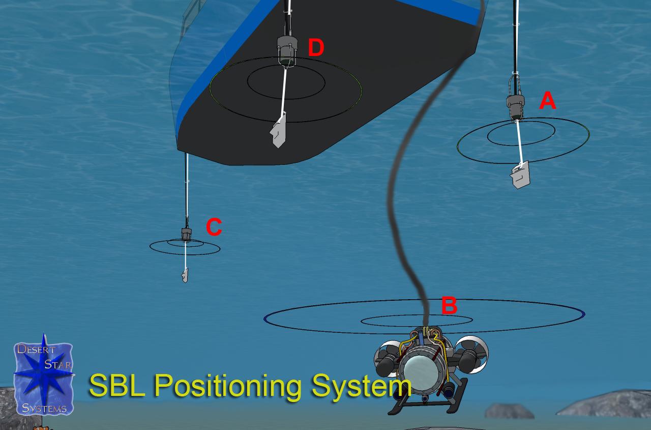Short baseline acoustic positioning system - Wikipedia
