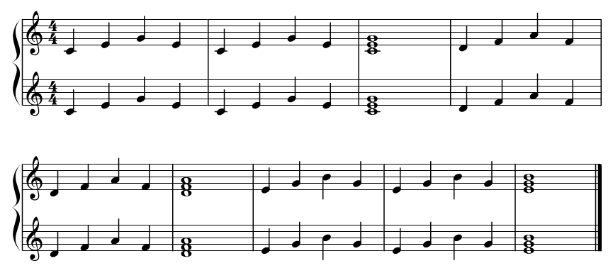 Hur svårt är det att lära sig spela fiol