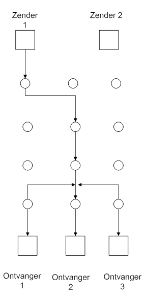 Spanning trees.png