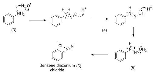 preparation of para red and related azo dyes The azo dye, para-methyl red, undergoes photoisomerization at room temperature, catalyzed by the tio2 nanoparticle supports, while it exhibits negligible photoisomerization in solvents under otherwise identical conditions.
