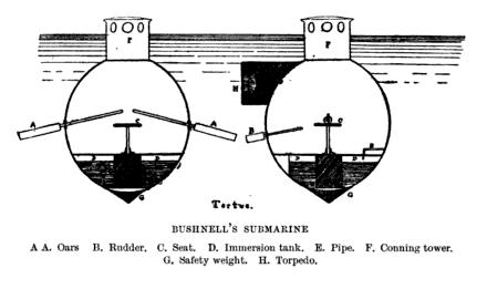 Turtle_submarine.jpg