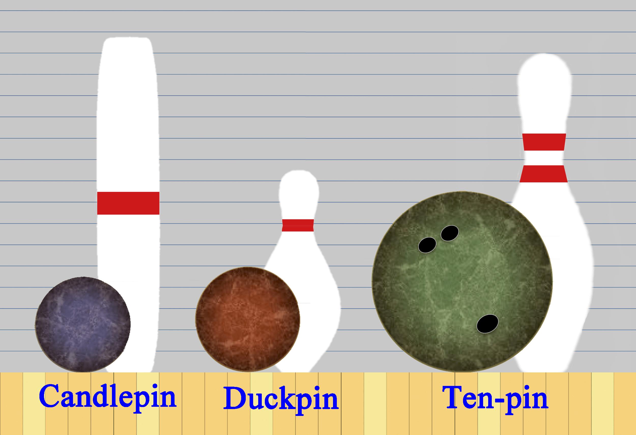 Bowling Pin Wikipedia