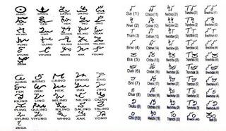 Ananta kokborok script.png