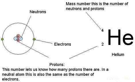 uidance on radius relative positioning system pdf