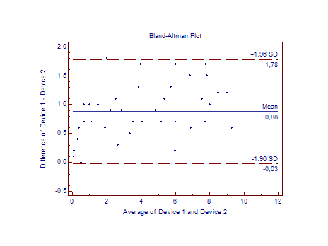 Inter Rater Reliability Wikiwand