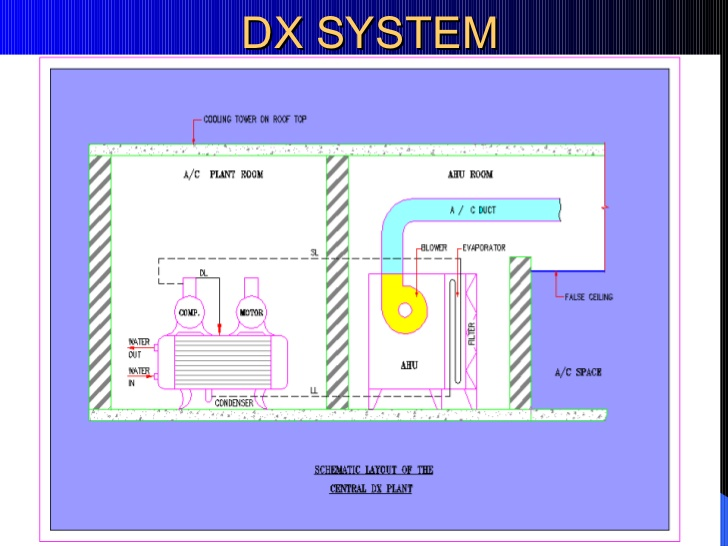 file dx system jpg