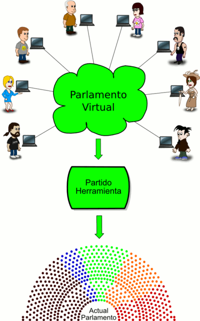 Related Wallpapers Democracia Wikipedia La Enciclopedia Libre