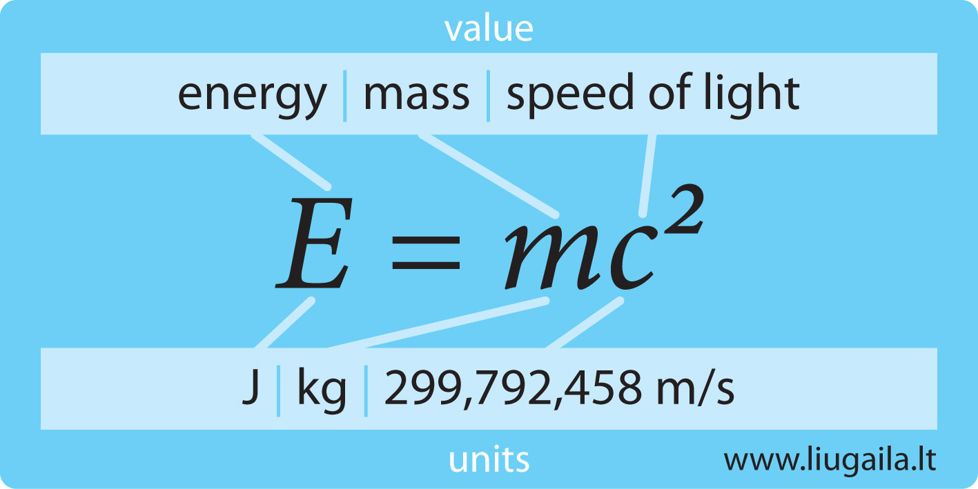 what is emc2 mass energy equivalence essay