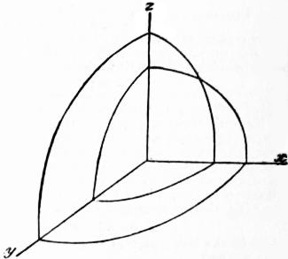 EB1911 - Geometry Fig. 59.jpg