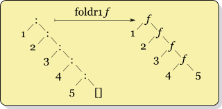 Foldr1-diagram-PNG.png