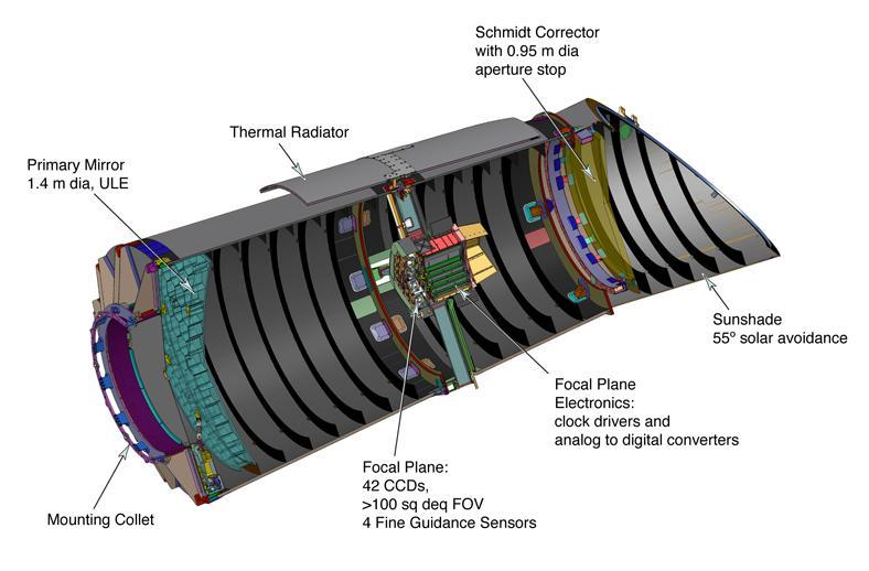 English: Labeled illustration of the Kepler Sp...