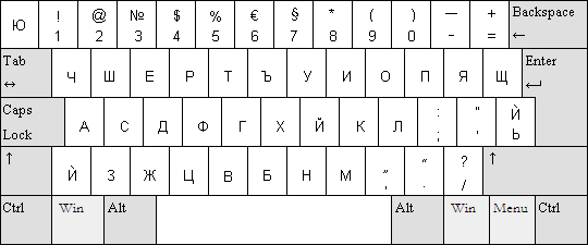 Keyboard Layout Bulgarian Phonetic2.png