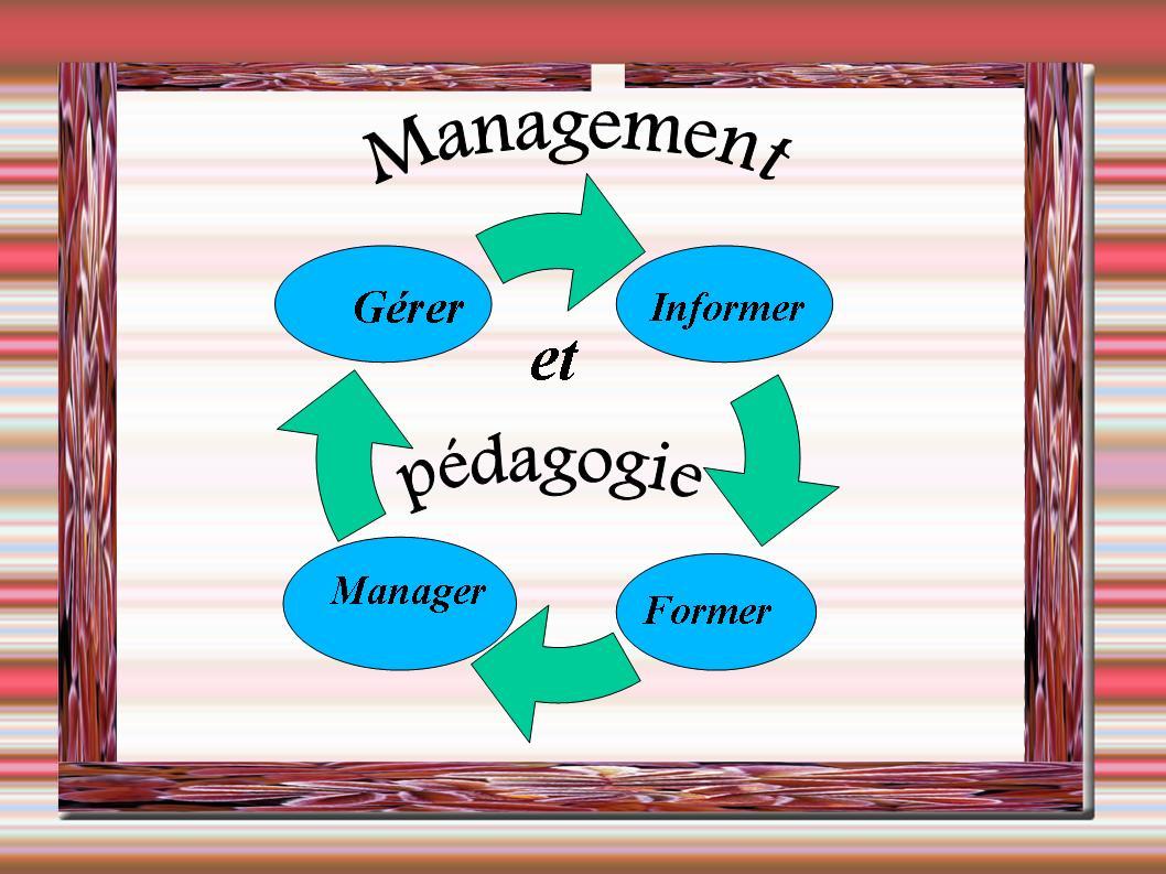 Management Et P 233 Dagogie Wikip 233 Dia