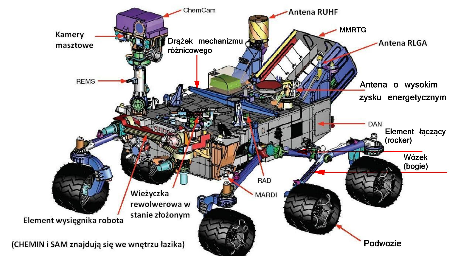 The Mission Of Nasas Latest Mars Rover Curiosity also File New Horizons 1 further Energy Resources Space Missions together with Stereo In Nrl Cleanroom together with 8991f4d37649a9a1a29a57df38dc06d7. on radioisotope thermoelectric generator
