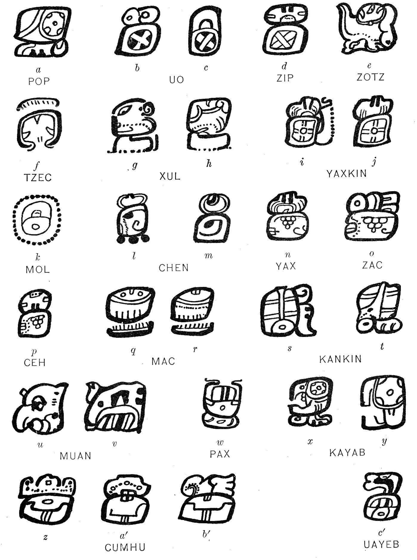 File:Maya Hieroglyphs Fig 20.jpg - Wikimedia Commons