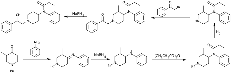 Ohmefentanyl Synthetic Pathway