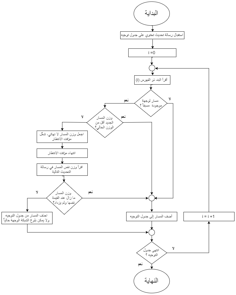 Visio 3d Network Diagram