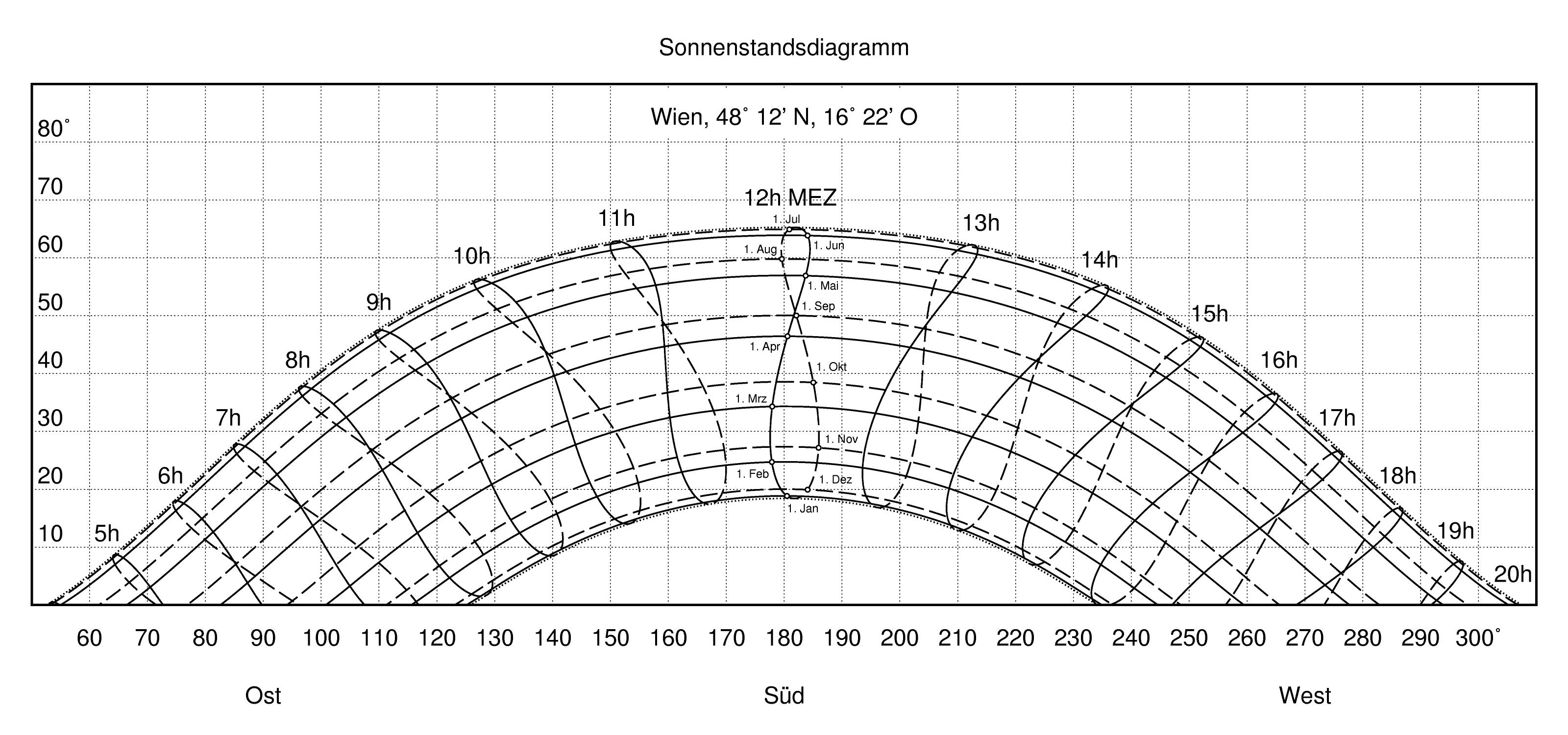Großartig Schneepflug Diagramm Bilder - Die Besten Elektrischen ...